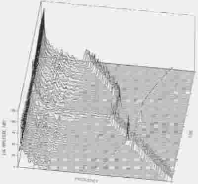 Spec-3d plot from AutoCorrelation
